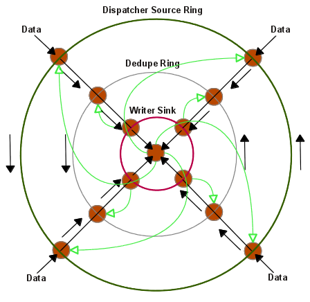 parallel_flow_ring